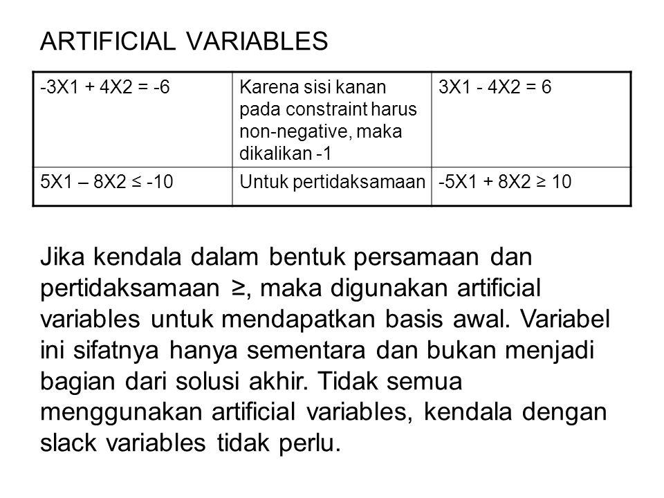 ARTIFICIAL VARIABLES -3X1 + 4X2 = -6. Karena sisi kanan pada constraint harus non-negative, maka dikalikan -1.