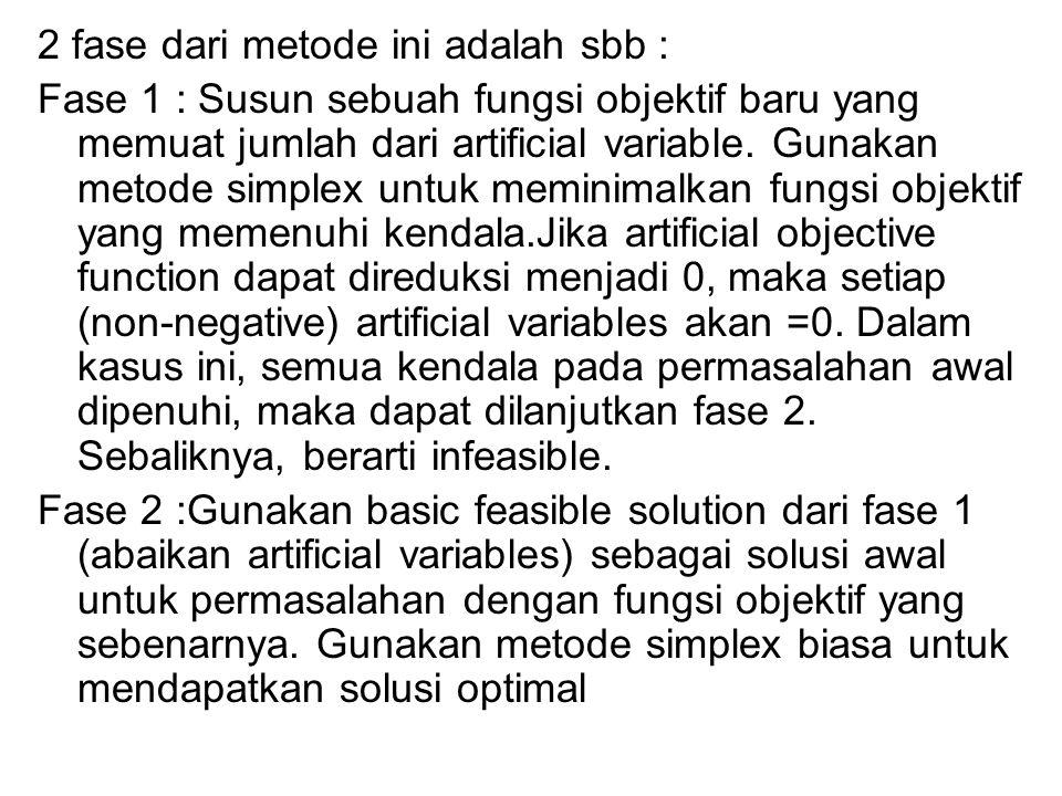 2 fase dari metode ini adalah sbb :