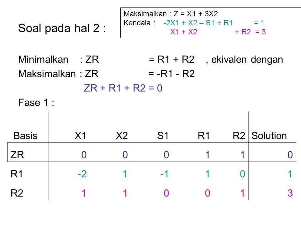 Soal pada hal 2 : Minimalkan : ZR = R1 + R2 , ekivalen dengan