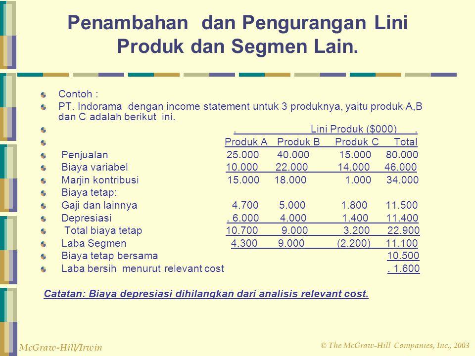 Penambahan dan Pengurangan Lini Produk dan Segmen Lain.