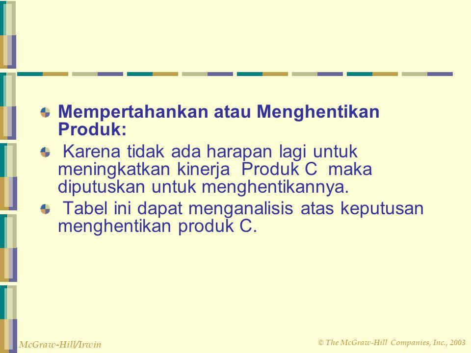 Mempertahankan atau Menghentikan Produk: