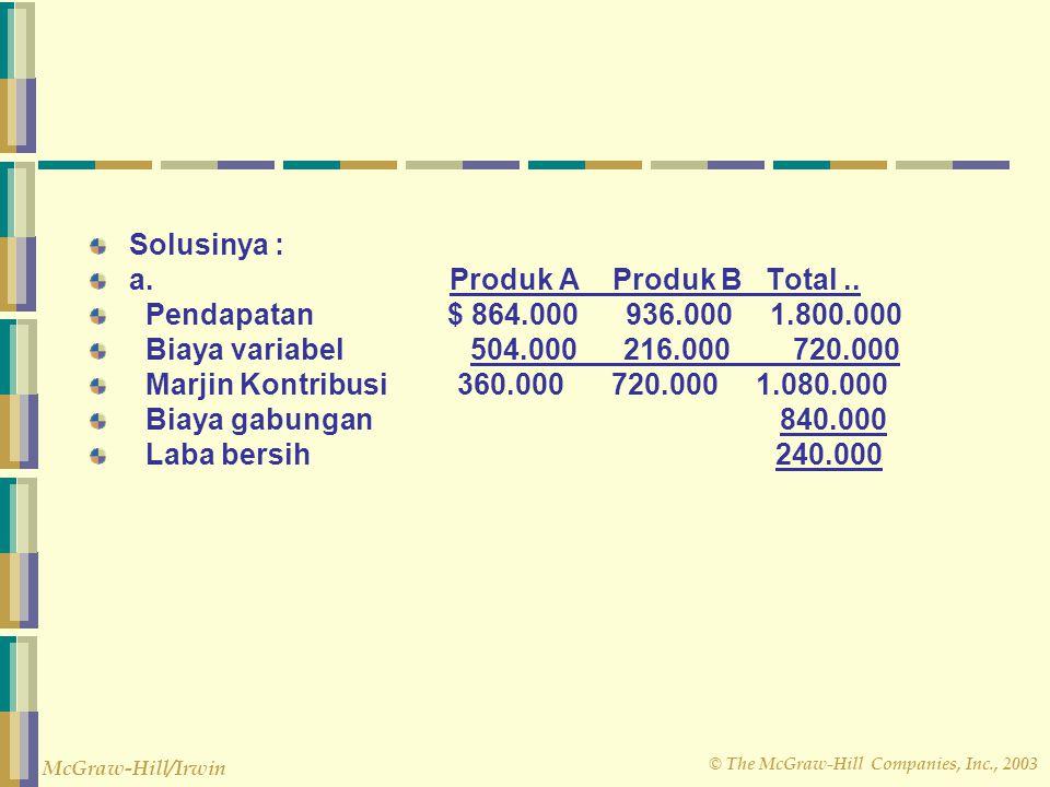 Solusinya : a. Produk A Produk B Total .. Pendapatan $ 864.000 936.000 1.800.000.