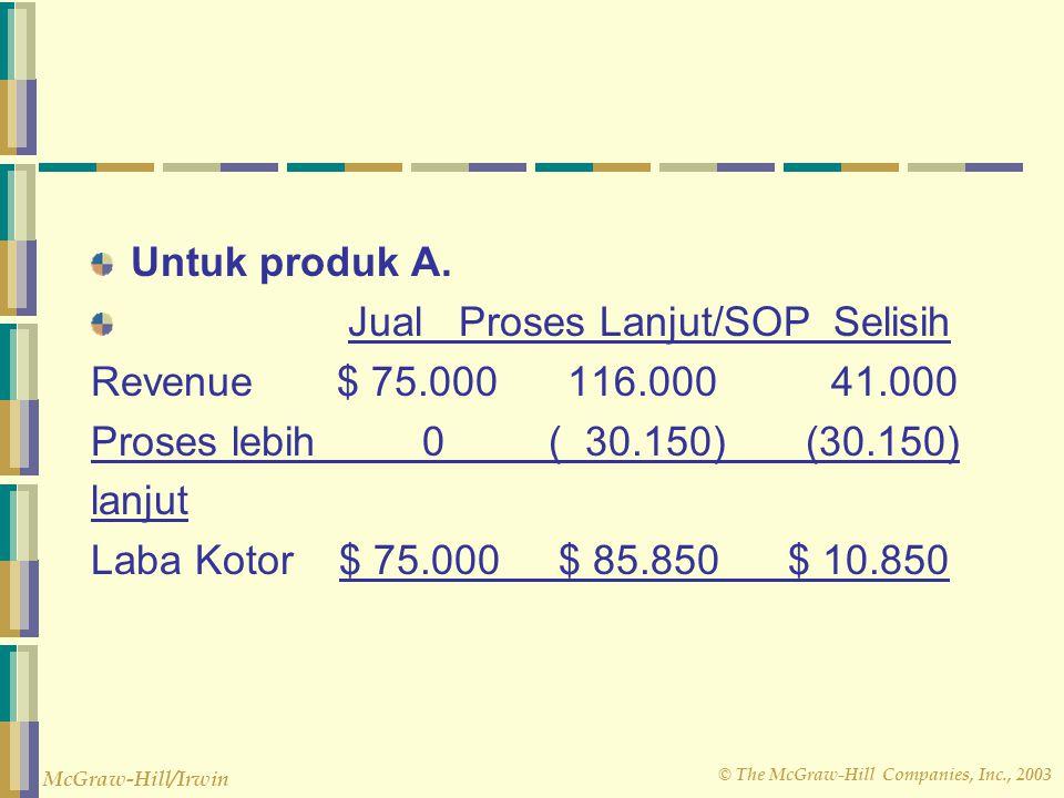 Untuk produk A. Jual Proses Lanjut/SOP Selisih. Revenue $ 75.000 116.000 41.000.