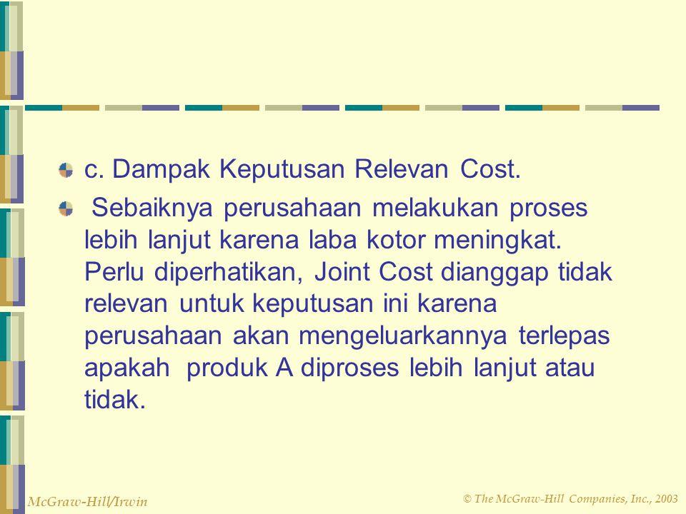 c. Dampak Keputusan Relevan Cost.