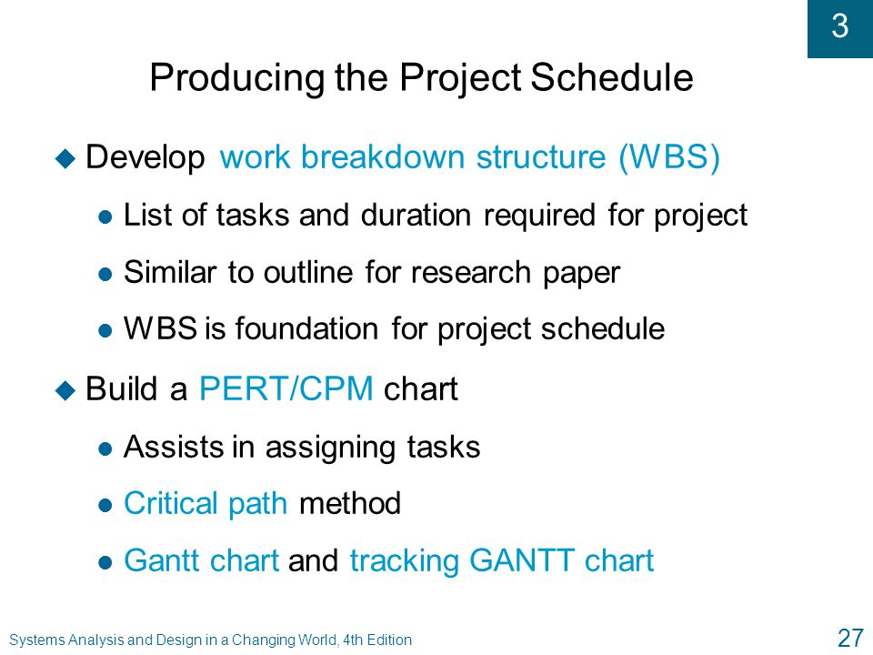 Producing the Project Schedule