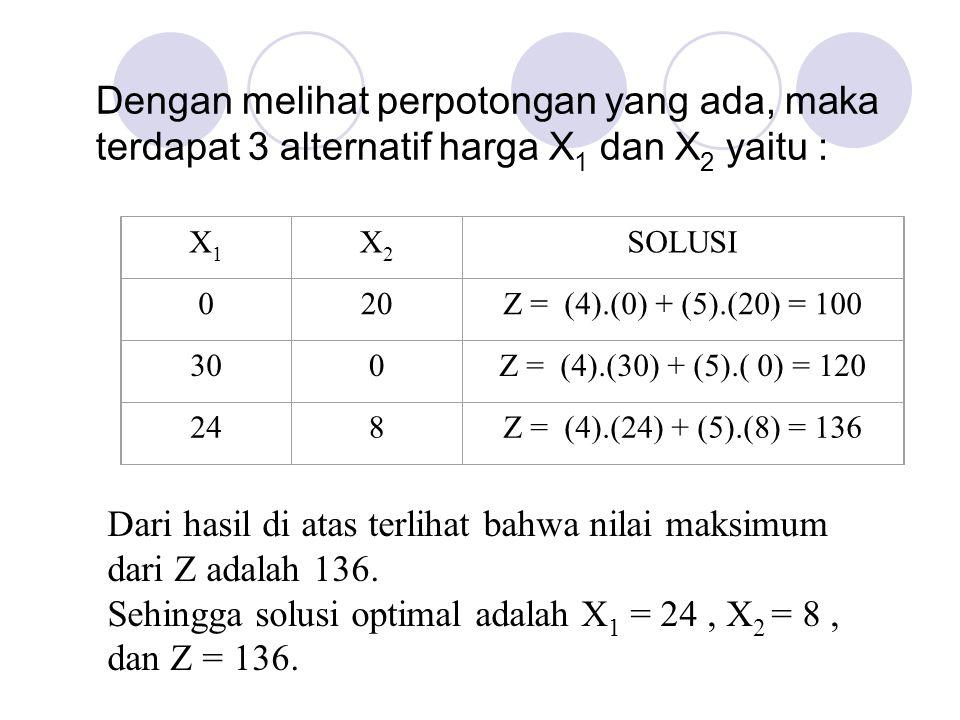 Dengan melihat perpotongan yang ada, maka terdapat 3 alternatif harga X1 dan X2 yaitu :