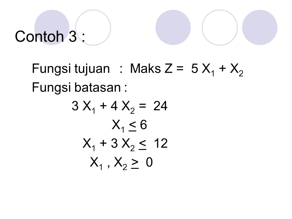 Contoh 3 : Fungsi tujuan : Maks Z = 5 X1 + X2 Fungsi batasan :