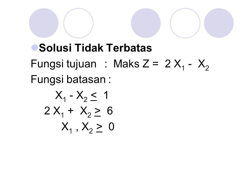 Solusi Tidak Terbatas Fungsi tujuan : Maks Z = 2 X1 - X2. Fungsi batasan : X1 - X2 < 1. 2 X1 + X2 > 6.