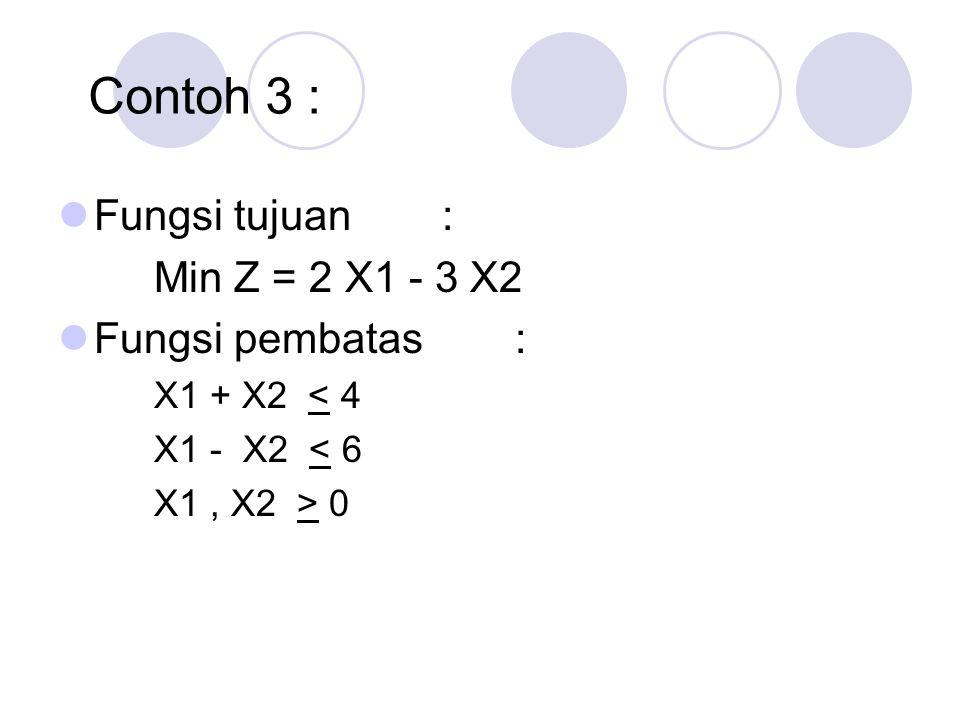 Contoh 3 : Fungsi tujuan : Min Z = 2 X1 - 3 X2 Fungsi pembatas :