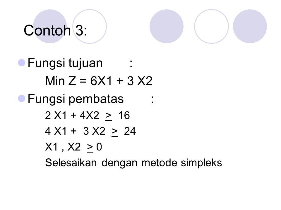 Contoh 3: Fungsi tujuan : Min Z = 6X1 + 3 X2 Fungsi pembatas :