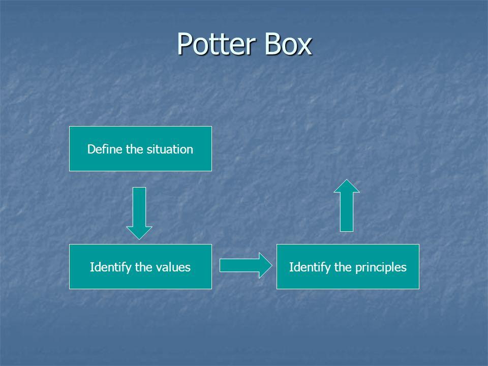Identify the principles