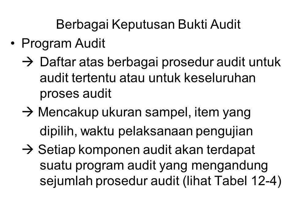 Berbagai Keputusan Bukti Audit