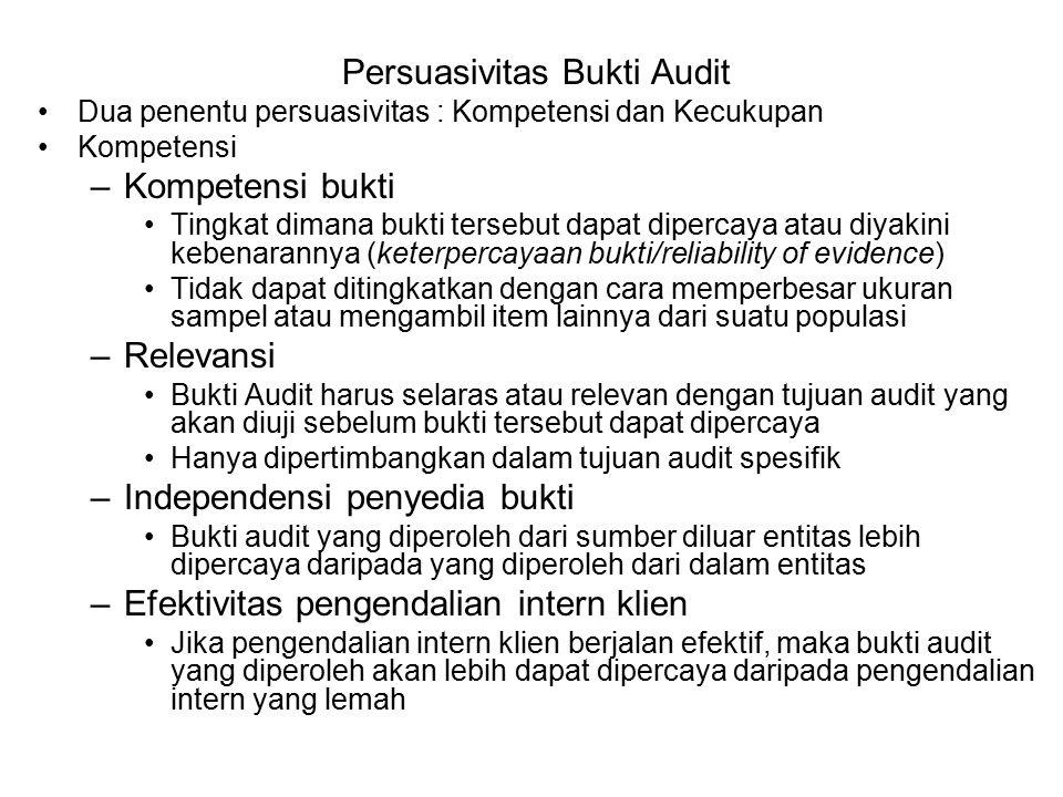 Persuasivitas Bukti Audit