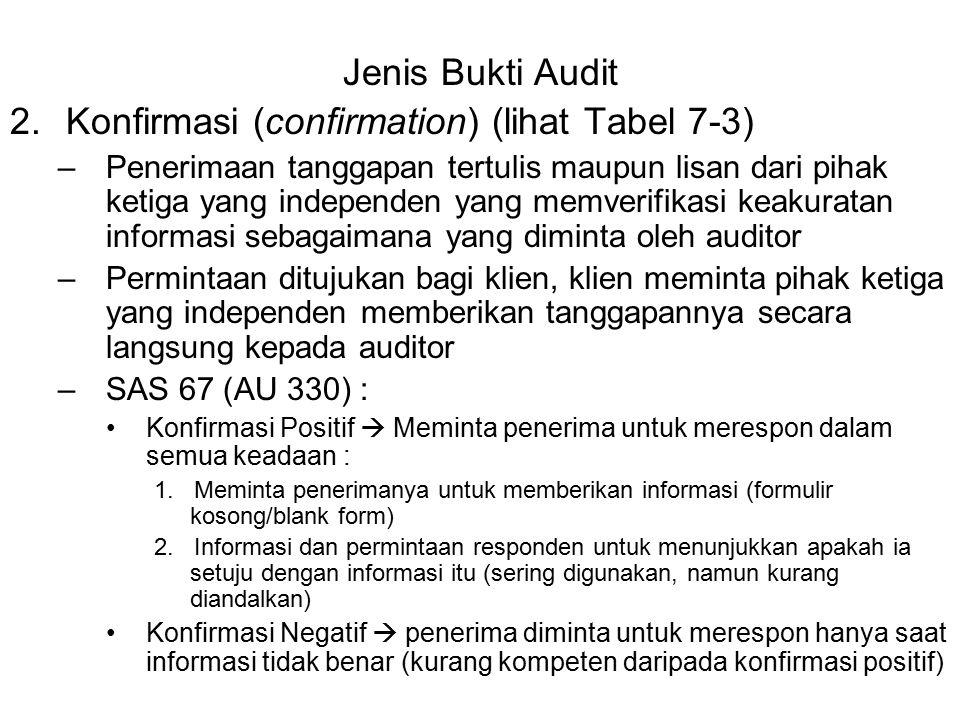 2. Konfirmasi (confirmation) (lihat Tabel 7-3)
