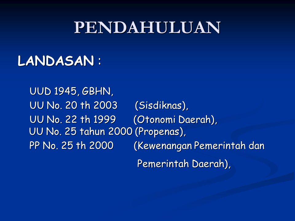 PENDAHULUAN LANDASAN : UUD 1945, GBHN, UU No. 20 th 2003 (Sisdiknas),