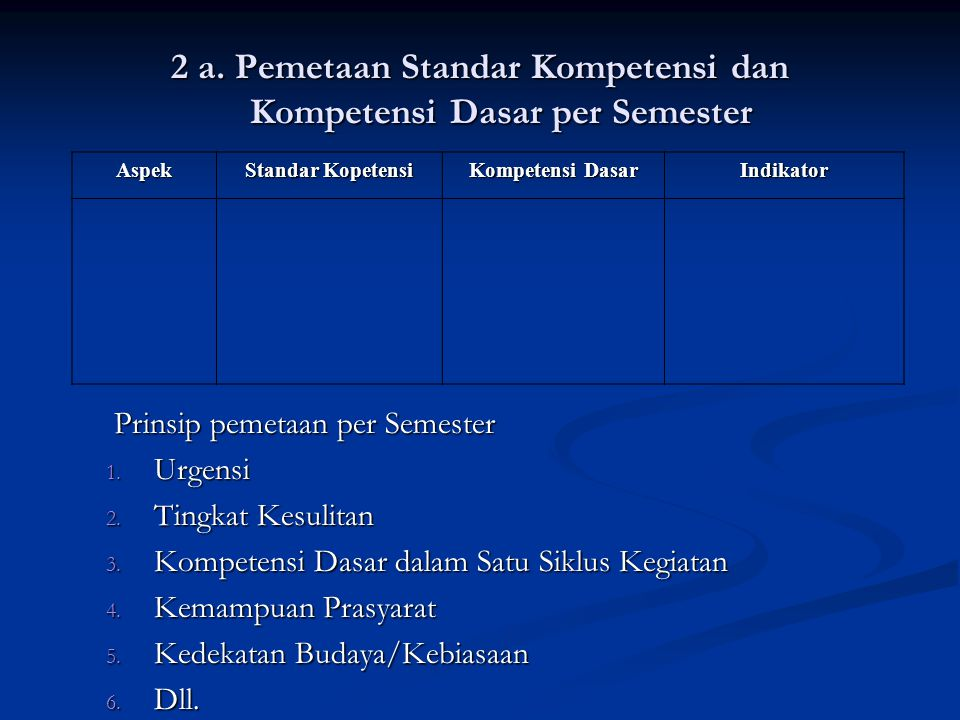 2 a. Pemetaan Standar Kompetensi dan Kompetensi Dasar per Semester