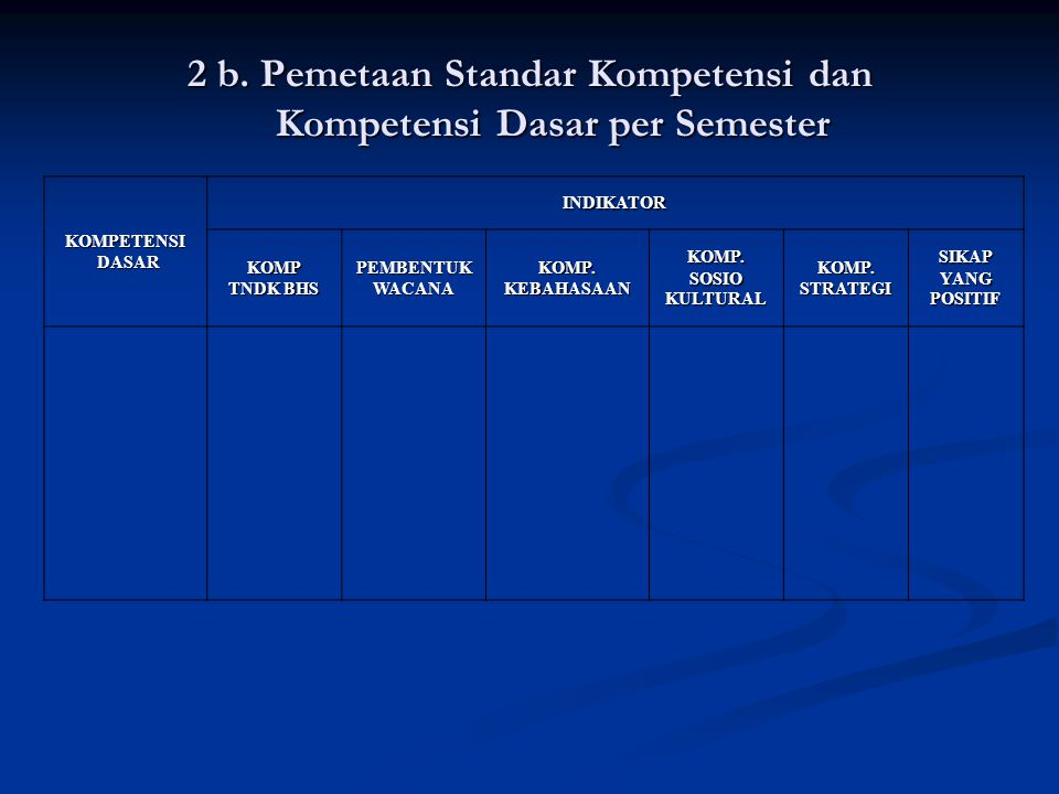 2 b. Pemetaan Standar Kompetensi dan Kompetensi Dasar per Semester