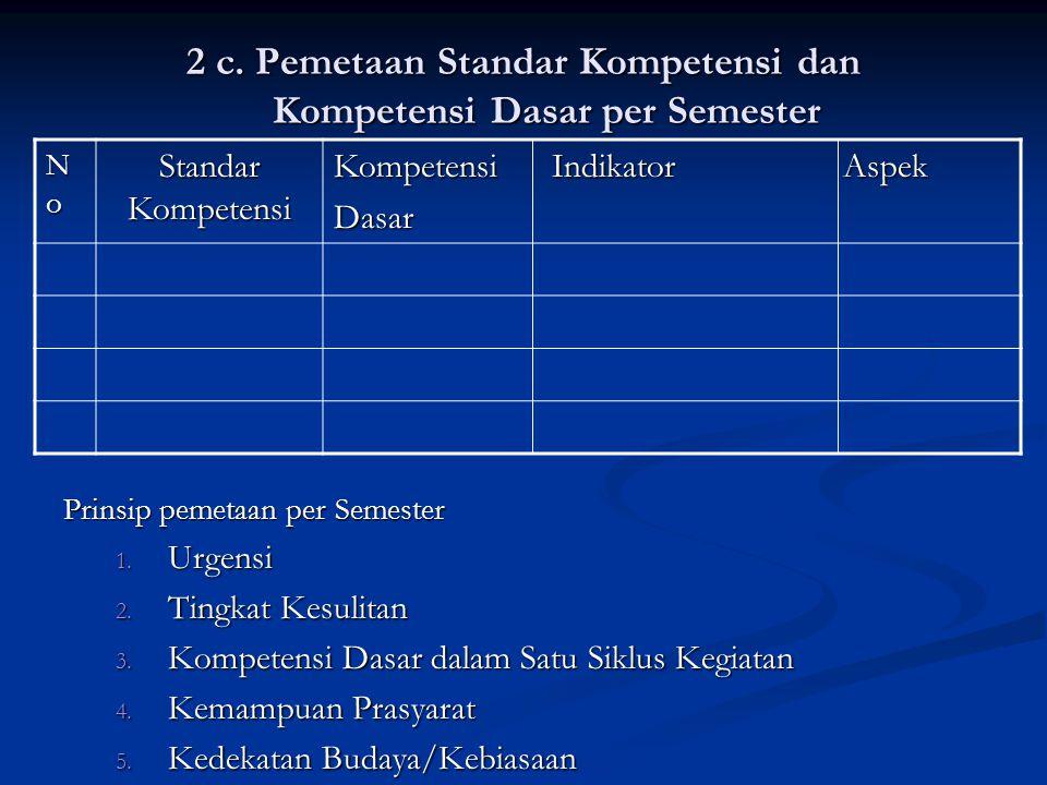 2 c. Pemetaan Standar Kompetensi dan Kompetensi Dasar per Semester