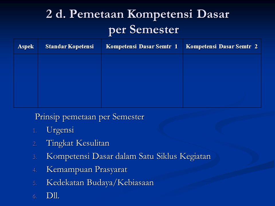 2 d. Pemetaan Kompetensi Dasar per Semester