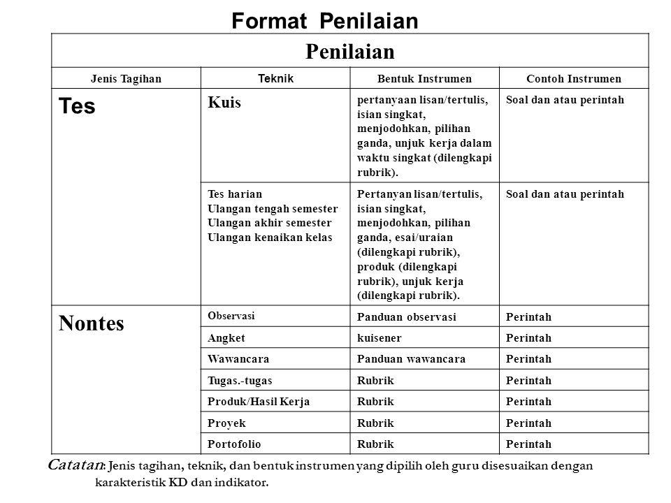 Format Penilaian Penilaian Tes Nontes Kuis