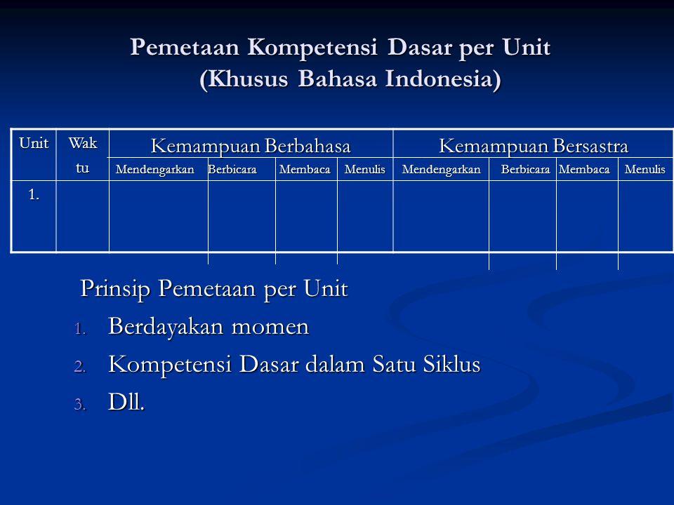Pemetaan Kompetensi Dasar per Unit (Khusus Bahasa Indonesia)