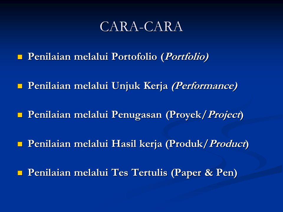 CARA-CARA Penilaian melalui Portofolio (Portfolio)