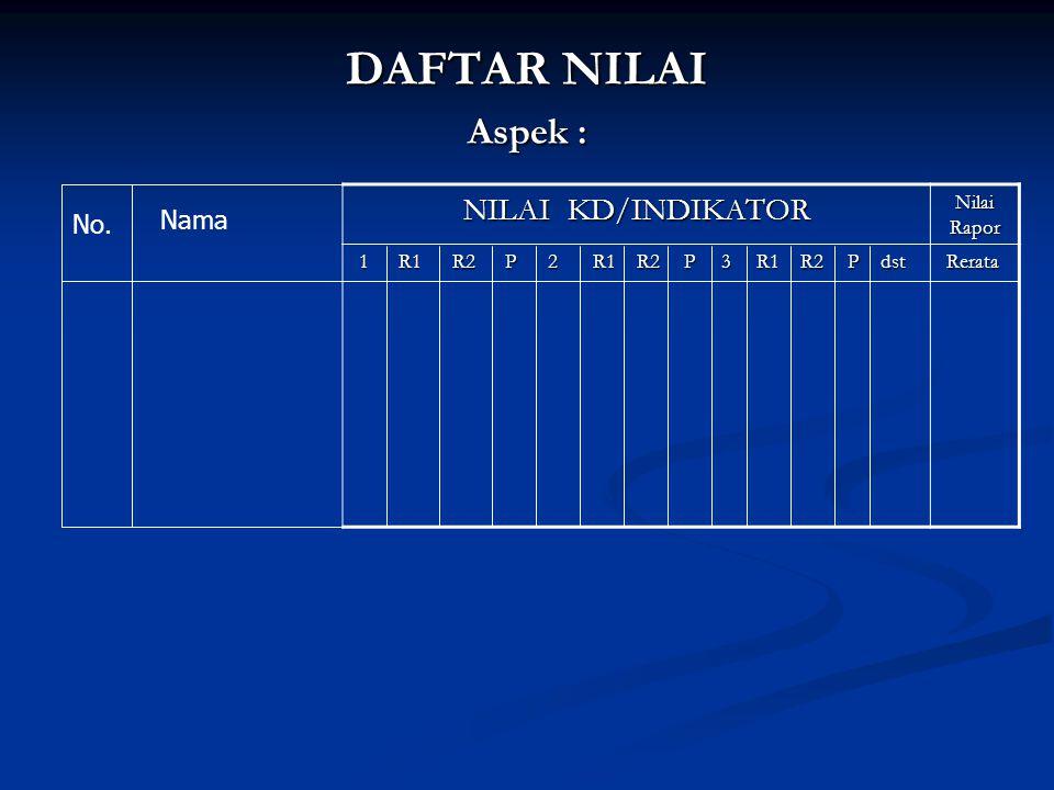 DAFTAR NILAI Aspek : NILAI KD/INDIKATOR Nama No. Nilai Rapor
