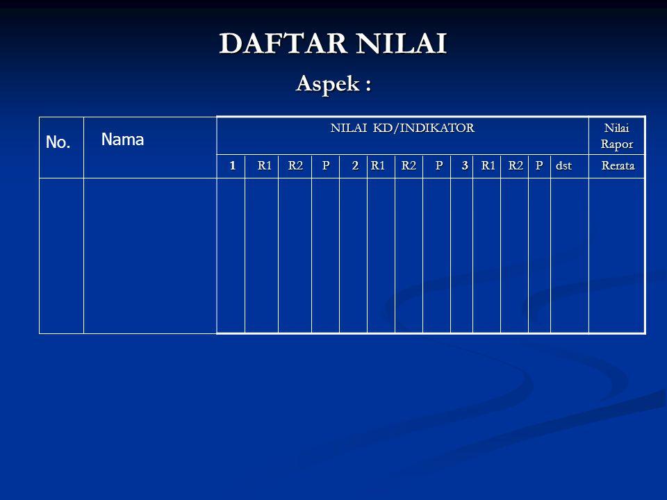 DAFTAR NILAI Aspek : Nama No. NILAI KD/INDIKATOR Nilai Rapor