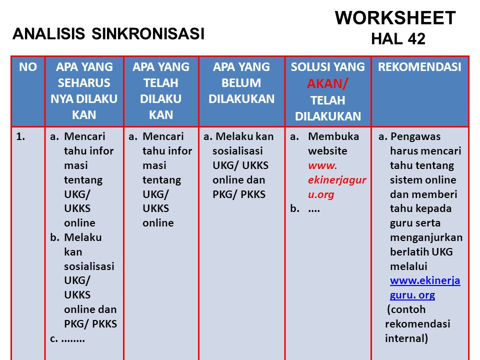 WORKSHEET HAL 42 ANALISIS SINKRONISASI NO