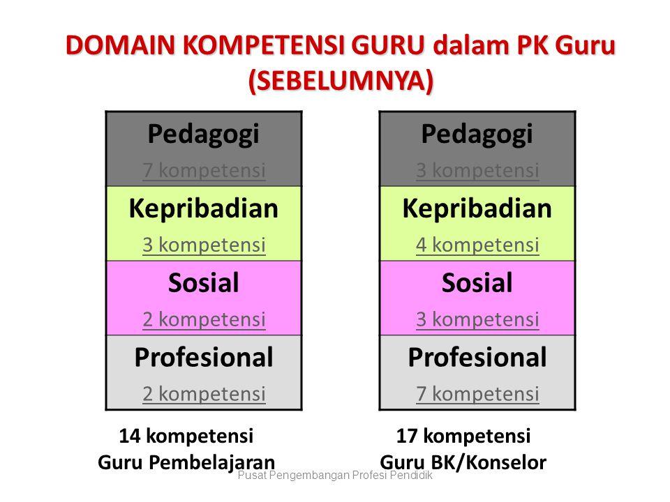 DOMAIN KOMPETENSI GURU dalam PK Guru (SEBELUMNYA)