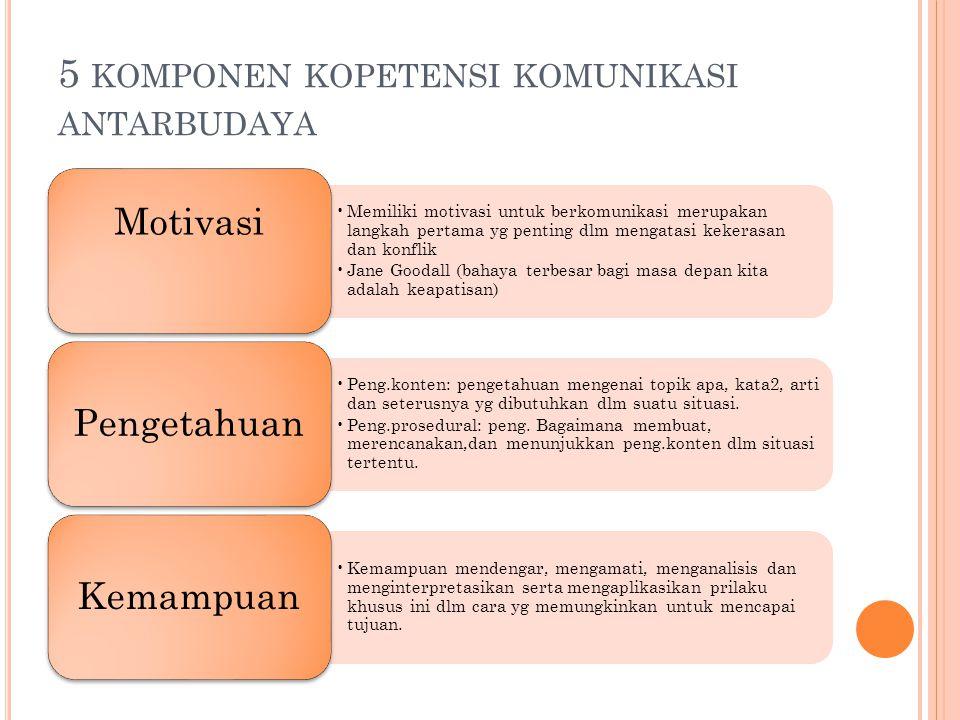 5 komponen kopetensi komunikasi antarbudaya
