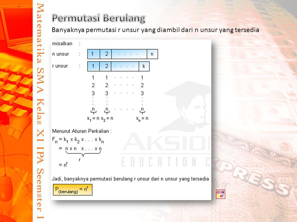Permutasi Berulang Banyaknya permutasi r unsur yang diambil dari n unsur yang tersedia