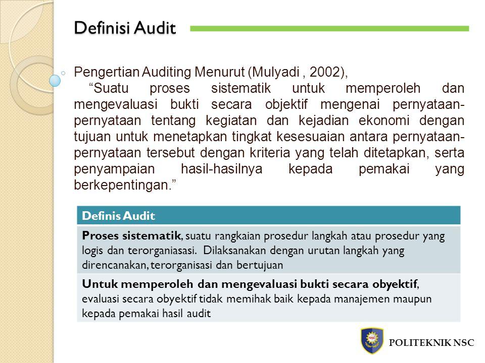 Definisi Audit Pengertian Auditing Menurut (Mulyadi , 2002),