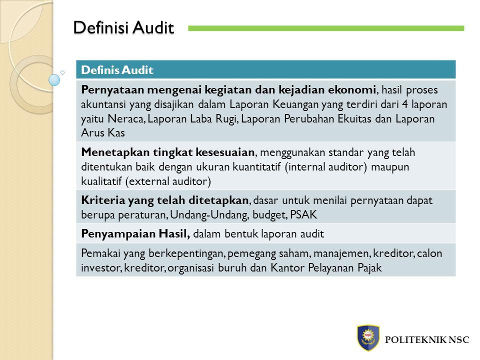 Definisi Audit Definis Audit