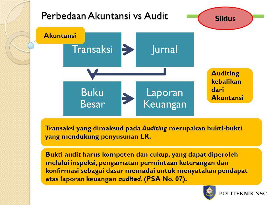 Perbedaan Akuntansi vs Audit