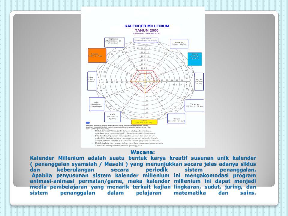 Wacana: Kalender Millenium adalah suatu bentuk karya kreatif susunan unik kalender ( penanggalan syamsiah / Masehi ) yang menunjukkan secara jelas adanya siklus dan keberulangan secara periodik sistem penanggalan.