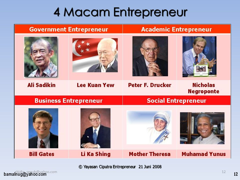 © Yayasan Ciputra Entrepreneur 21 Juni 2008