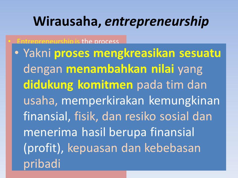 Wirausaha, entrepreneurship