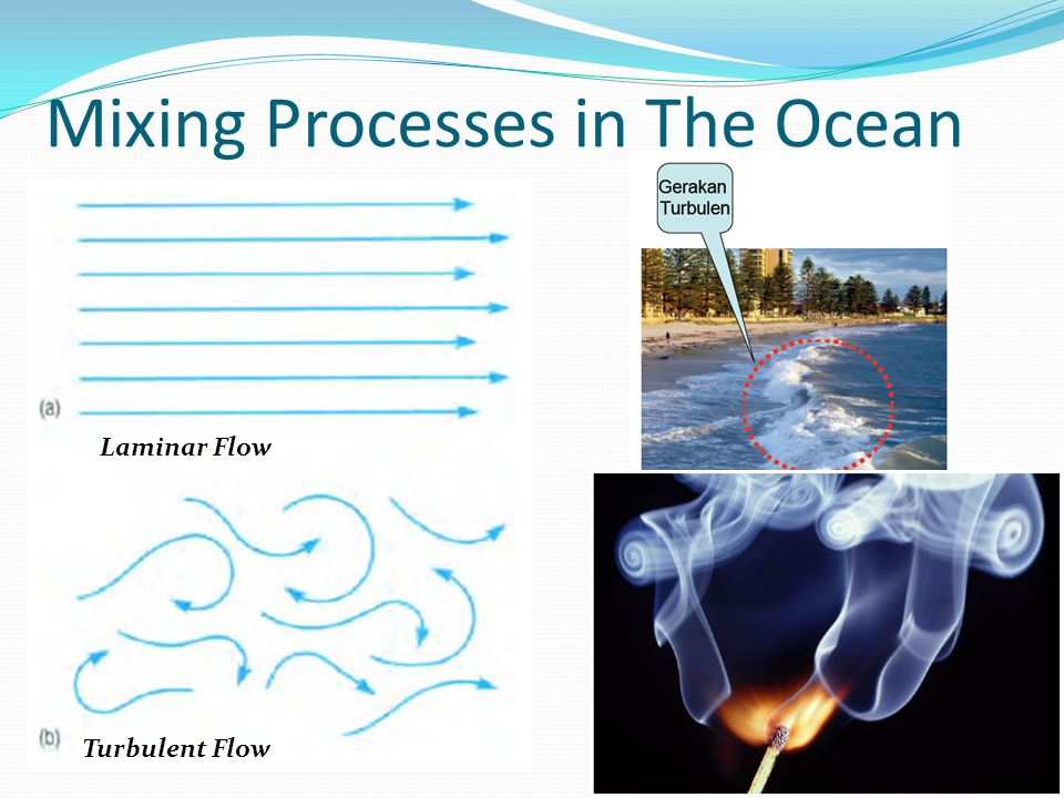 Mixing Processes in The Ocean