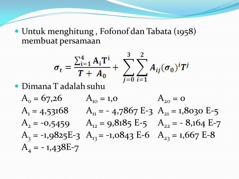 Untuk menghitung , Fofonof dan Tabata (1958) membuat persamaan