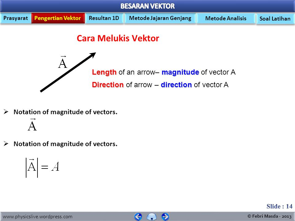 Cara Melukis Vektor Notation of magnitude of vectors.