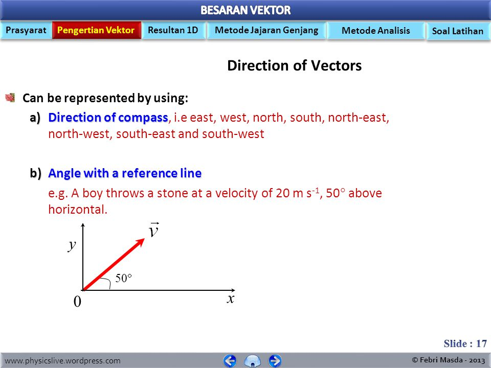 Direction of Vectors y x Can be represented by using: