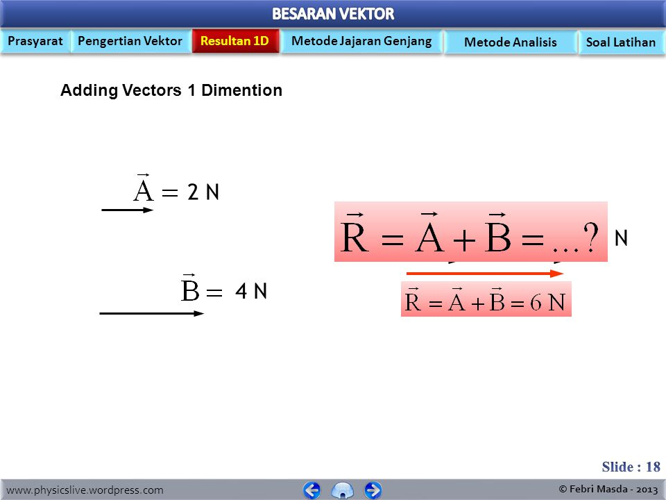 Adding Vectors 1 Dimention