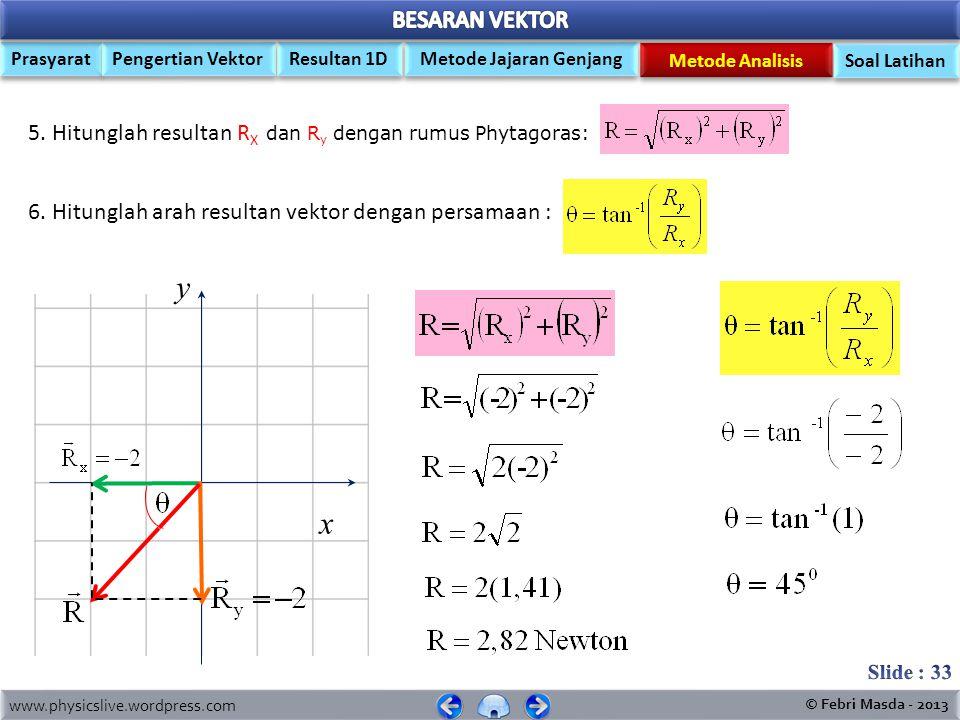 y x 5. Hitunglah resultan RX dan Ry dengan rumus Phytagoras: