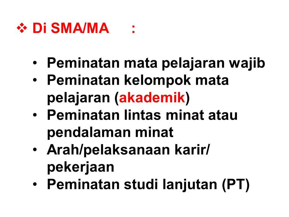 Di SMA/MA : Peminatan mata pelajaran wajib. Peminatan kelompok mata pelajaran (akademik) Peminatan lintas minat atau pendalaman minat.