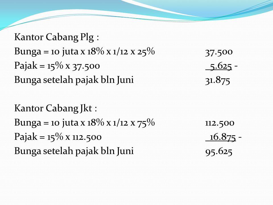 Kantor Cabang Plg : Bunga = 10 juta x 18% x 1/12 x 25% 37