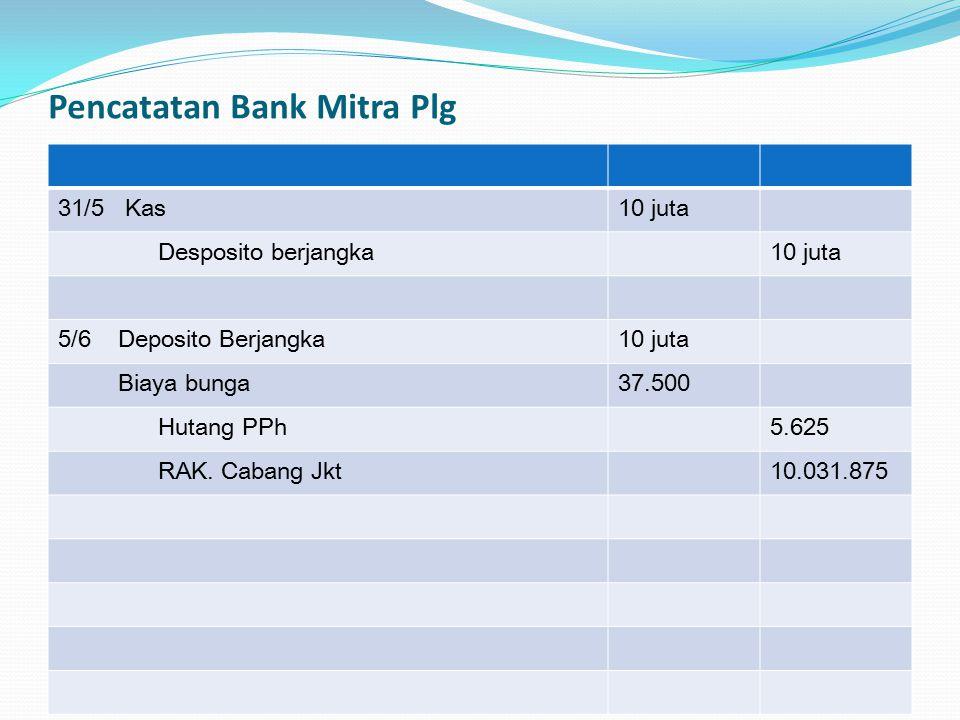 Pencatatan Bank Mitra Plg