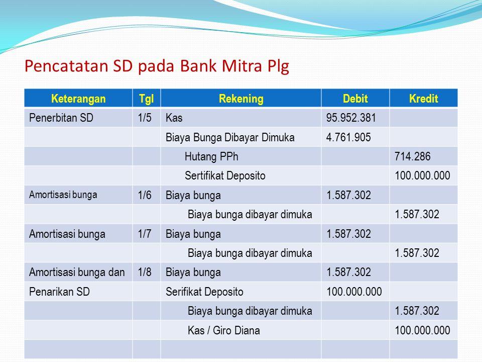 Pencatatan SD pada Bank Mitra Plg