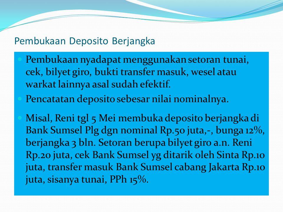 Pembukaan Deposito Berjangka
