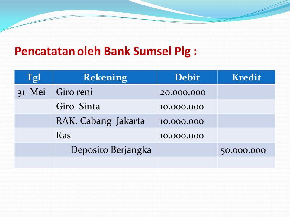 Pencatatan oleh Bank Sumsel Plg :